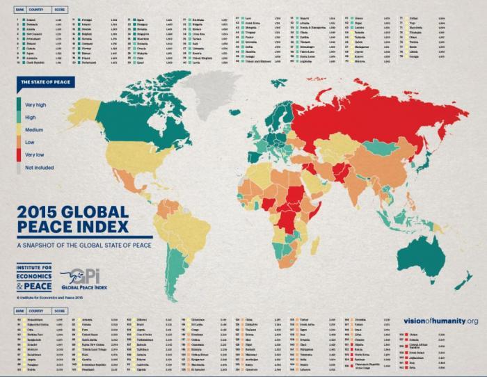 Kfm better information best music part 695 security analysts speak on the global peace index report altavistaventures Images